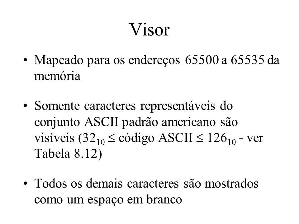 Visor Mapeado para os endereços 65500 a 65535 da memória