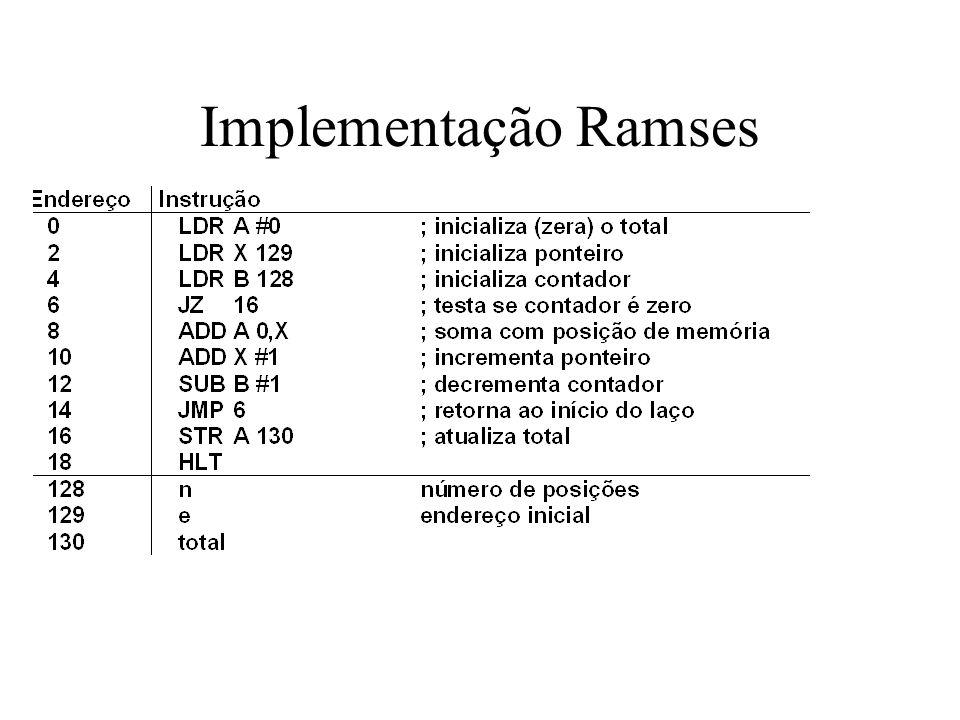 Implementação Ramses