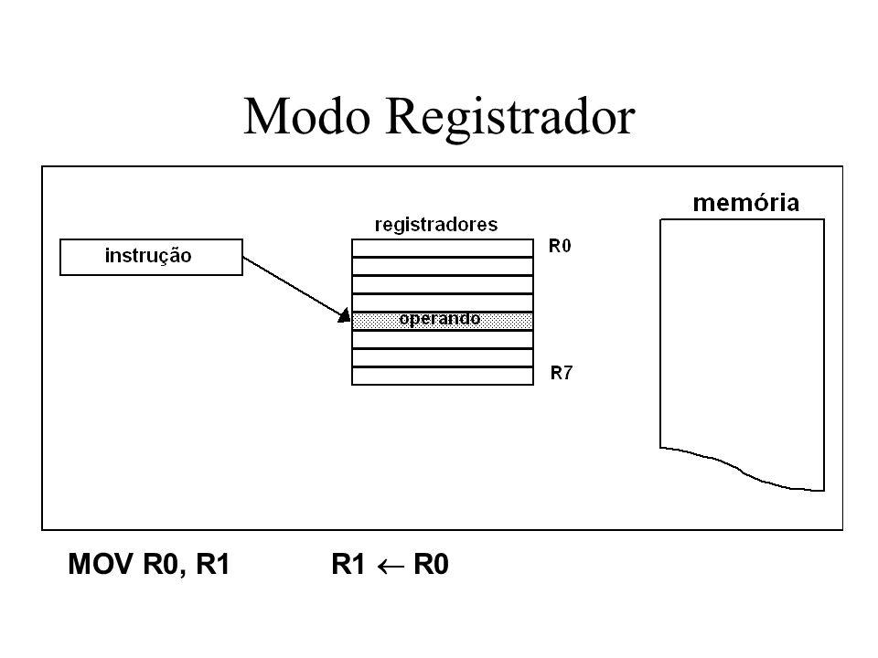 Modo Registrador MOV R0, R1 R1  R0