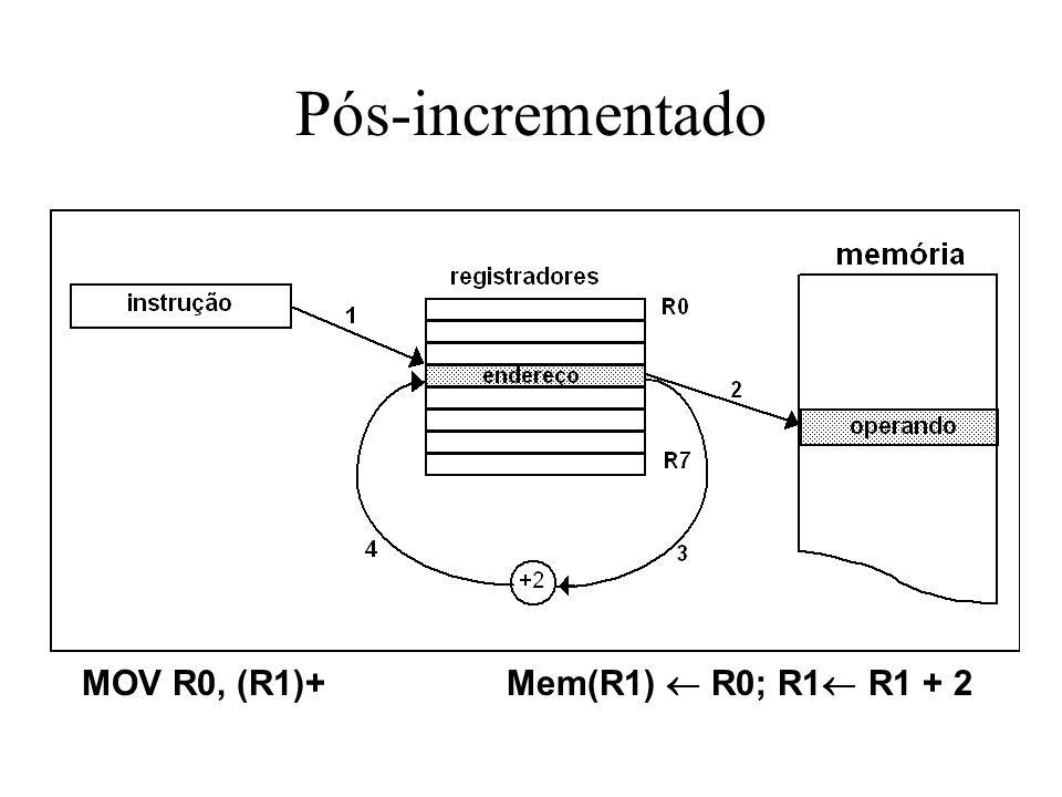 Pós-incrementado MOV R0, (R1)+ Mem(R1)  R0; R1 R1 + 2