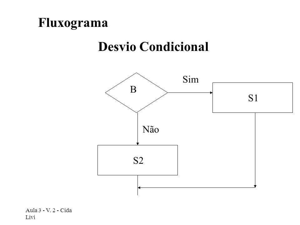 Fluxograma Desvio Condicional Sim B S1 Não S2