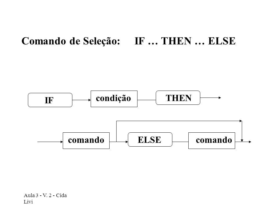 Comando de Seleção: IF … THEN … ELSE