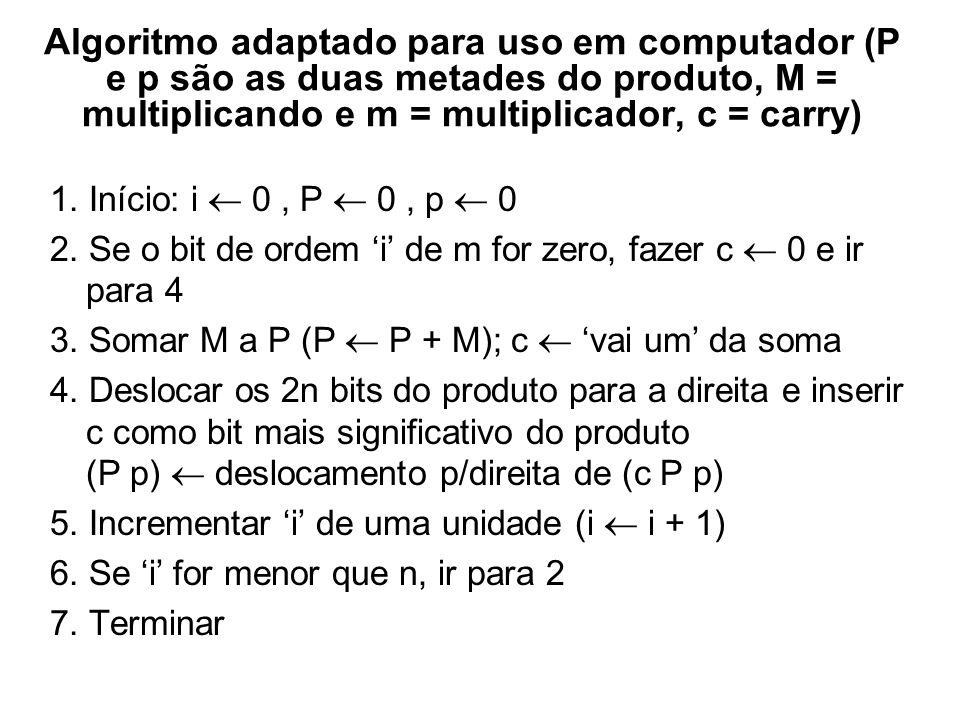 Algoritmo adaptado para uso em computador (P e p são as duas metades do produto, M = multiplicando e m = multiplicador, c = carry)