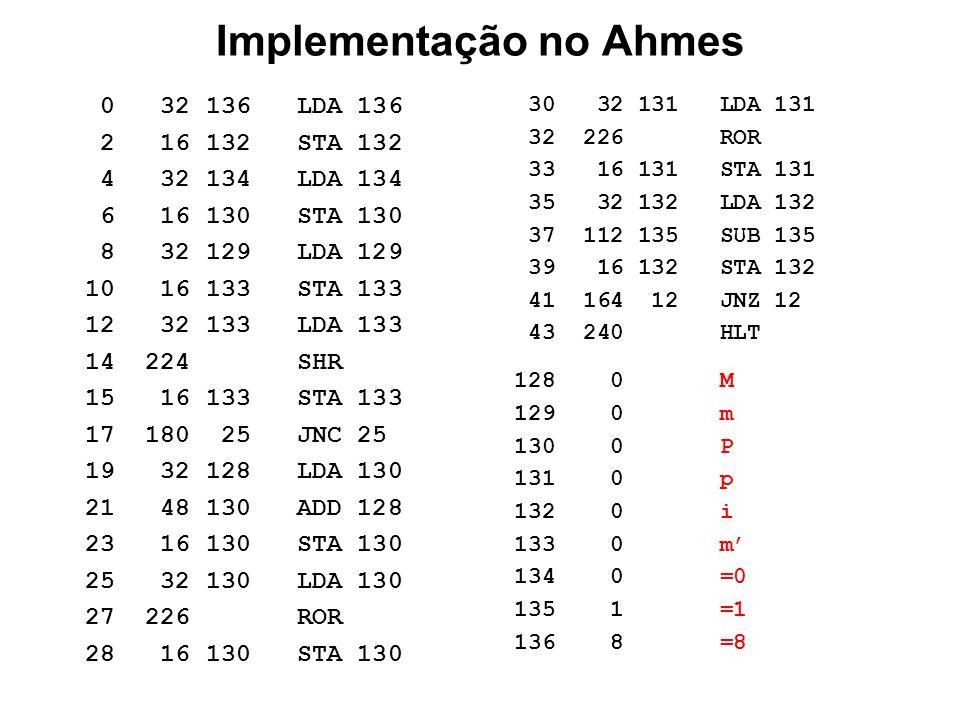 Implementação no Ahmes