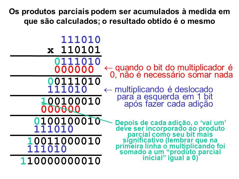 Os produtos parciais podem ser acumulados à medida em que são calculados; o resultado obtido é o mesmo