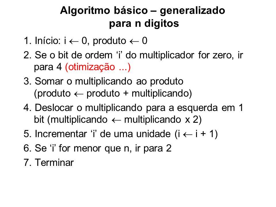 Algoritmo básico – generalizado para n digitos