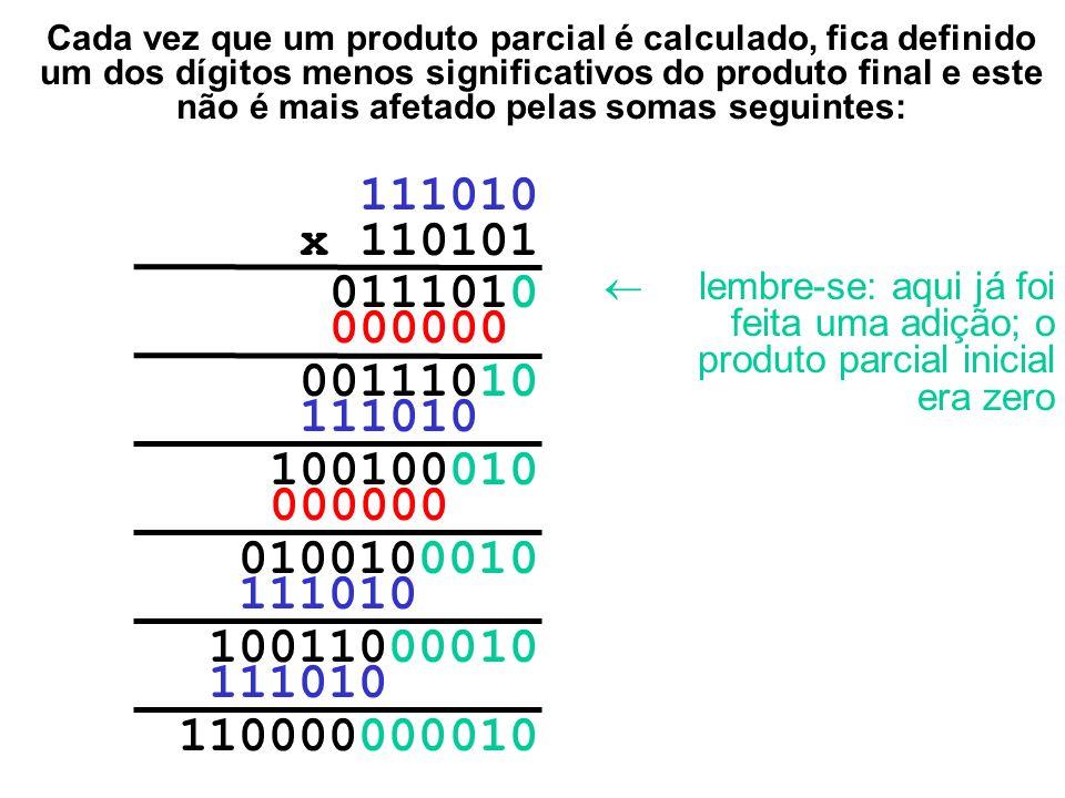 Cada vez que um produto parcial é calculado, fica definido um dos dígitos menos significativos do produto final e este não é mais afetado pelas somas seguintes: