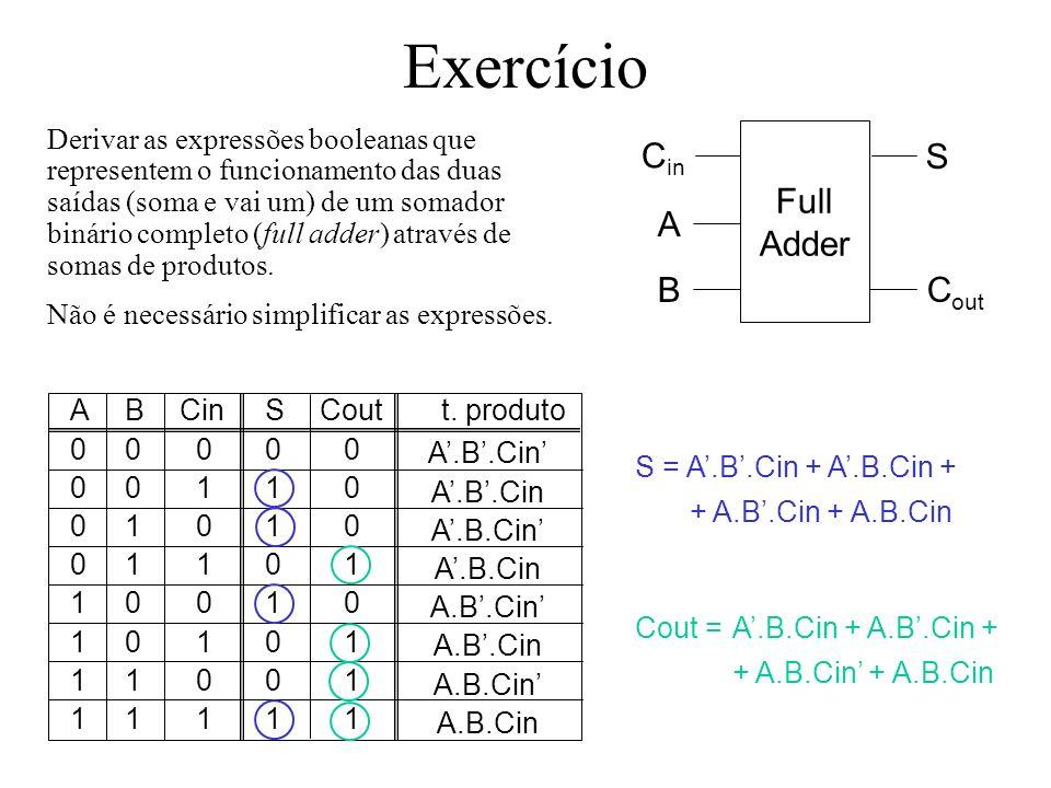 Exercício Full Adder A Cin Cout S B