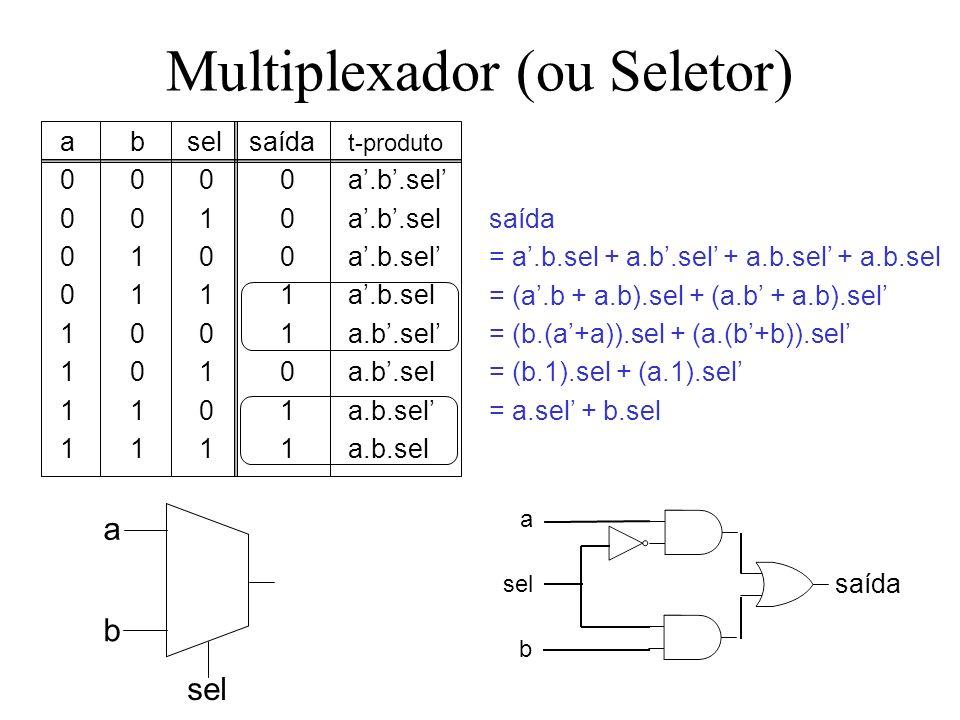 Multiplexador (ou Seletor)