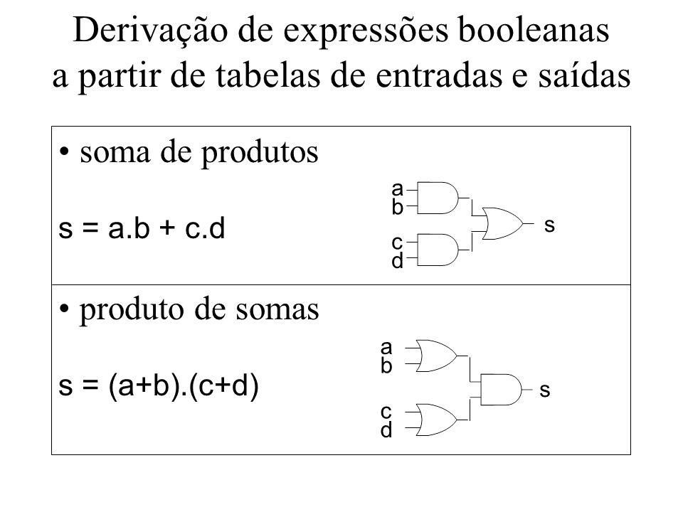 Derivação de expressões booleanas a partir de tabelas de entradas e saídas
