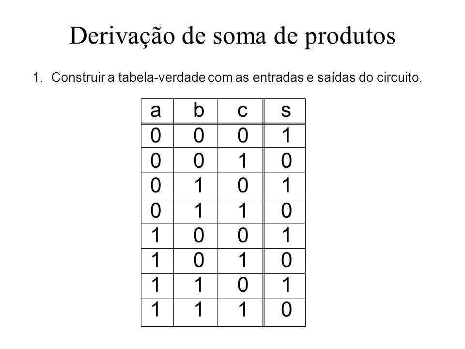 Derivação de soma de produtos