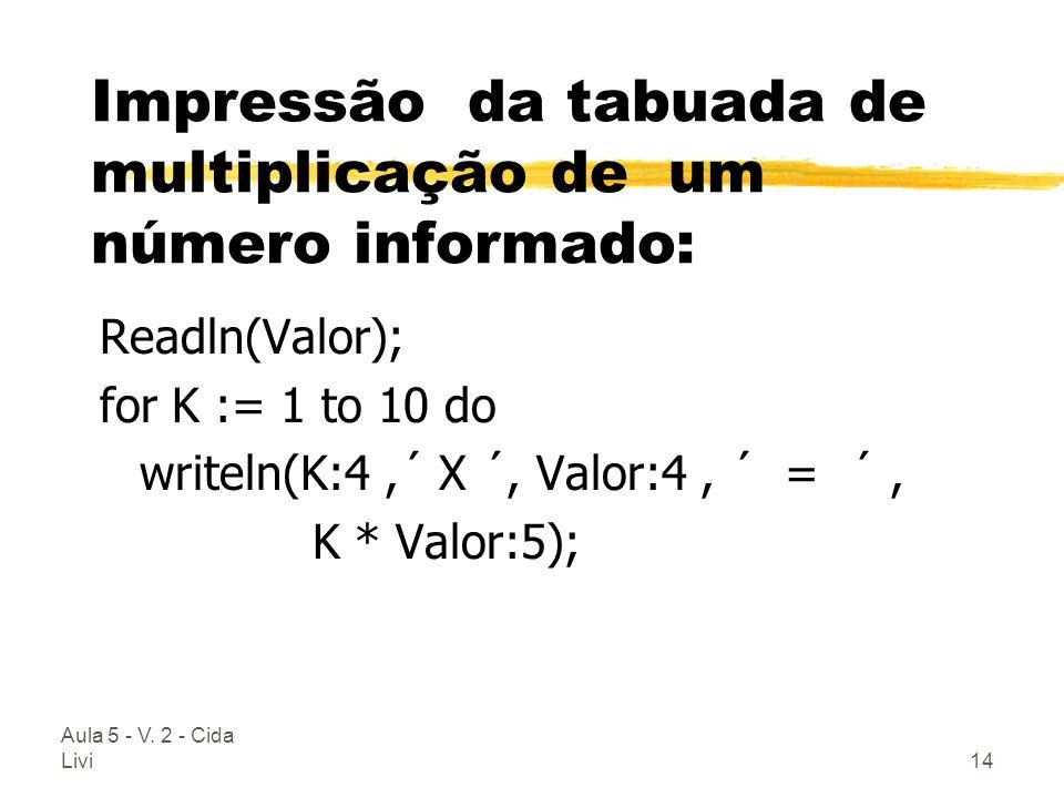 Impressão da tabuada de multiplicação de um número informado: