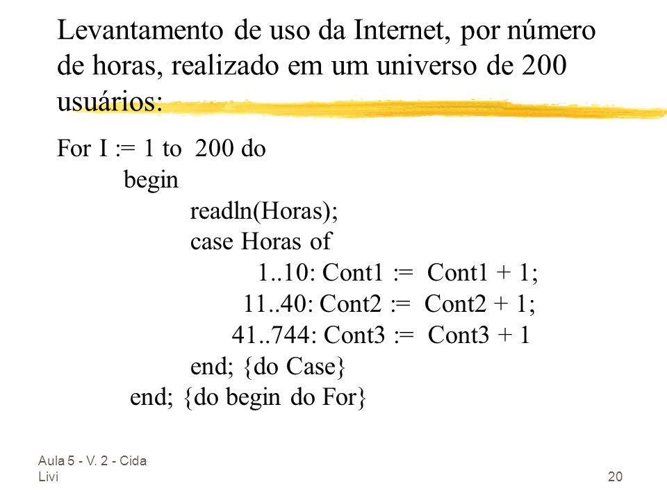 Levantamento de uso da Internet, por número de horas, realizado em um universo de 200 usuários: