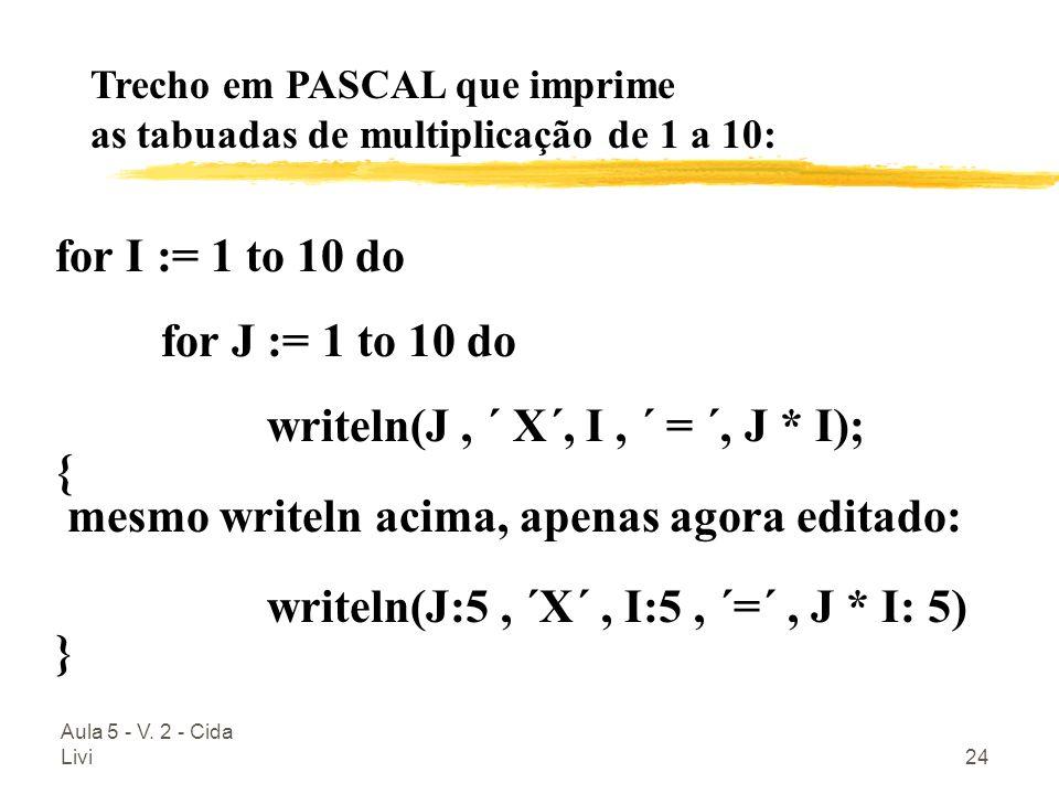 writeln(J , ´ X´, I , ´ = ´, J * I); {