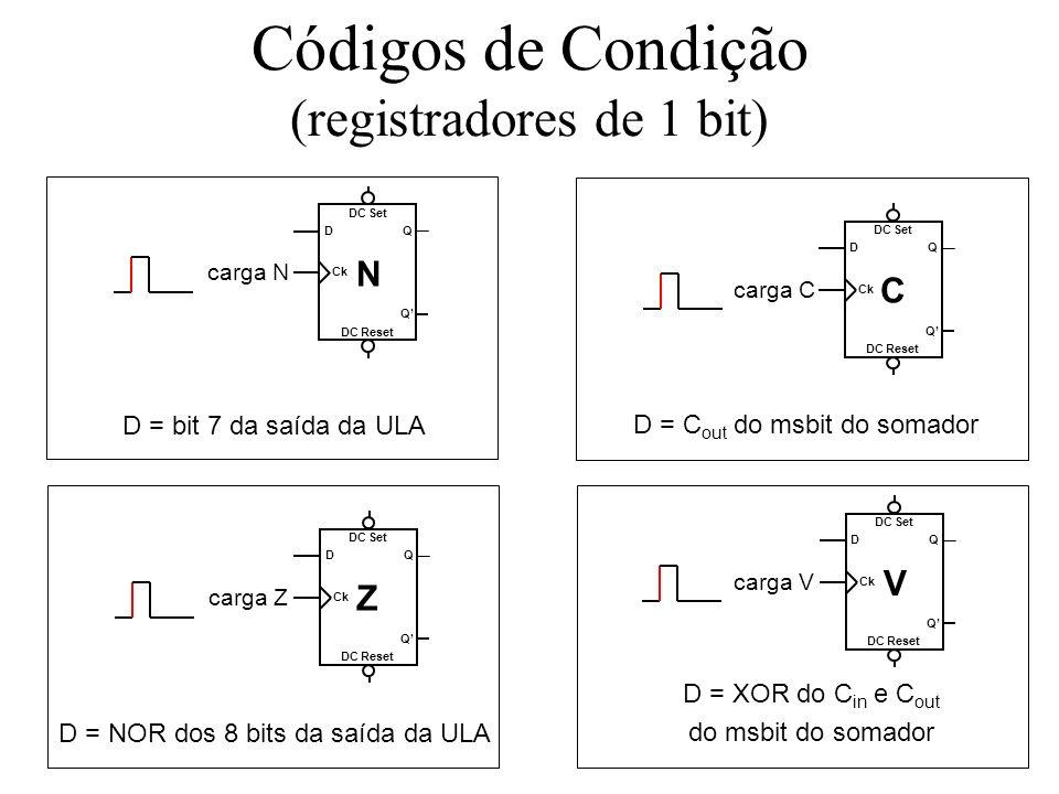 Códigos de Condição (registradores de 1 bit)