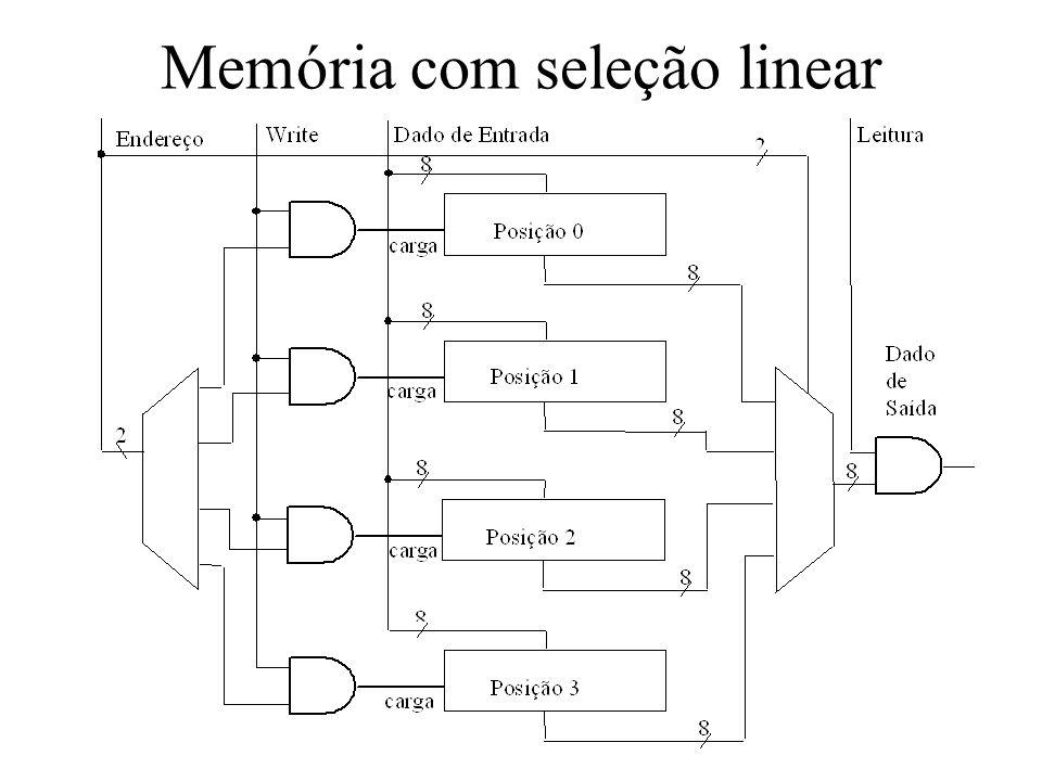 Memória com seleção linear