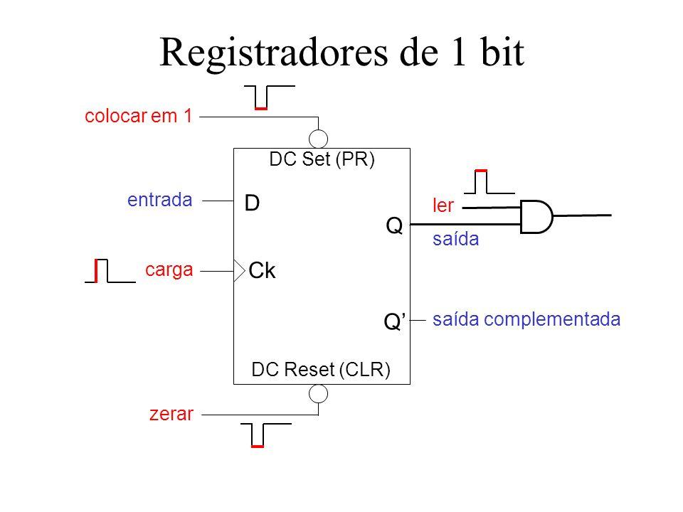 Registradores de 1 bit D Q Ck Q' colocar em 1 DC Set (PR) entrada ler