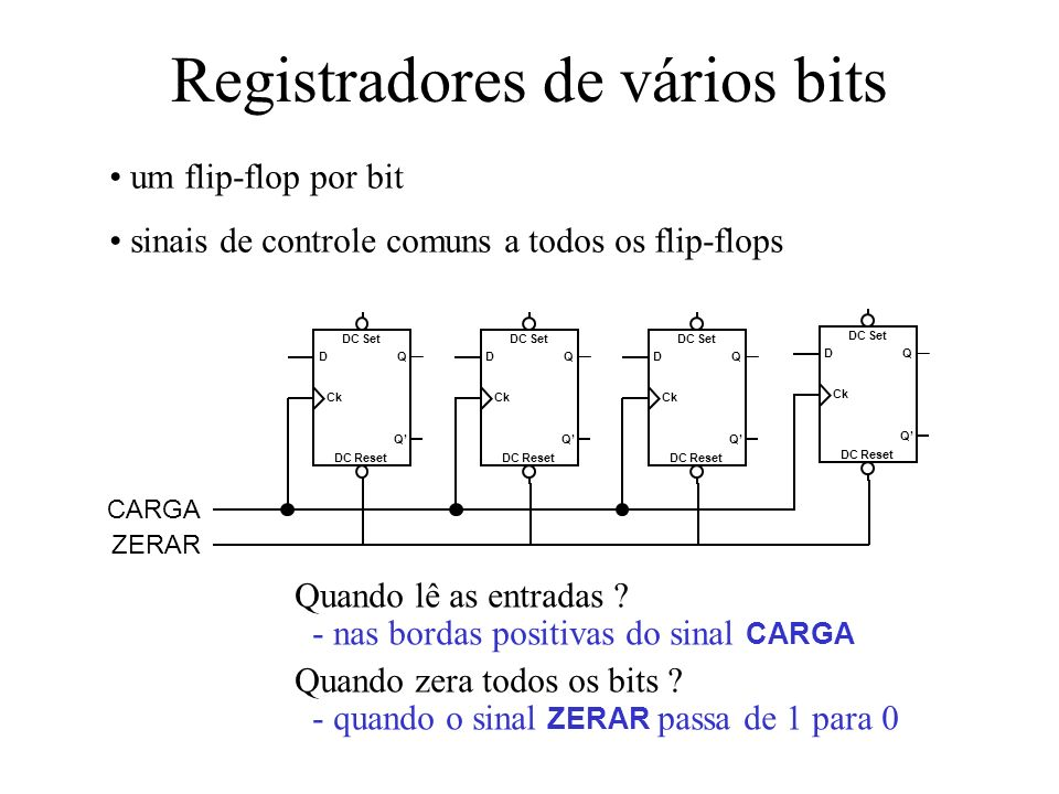 Registradores de vários bits