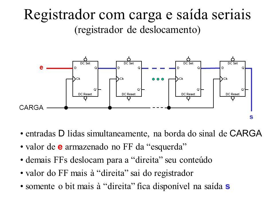Registrador com carga e saída seriais (registrador de deslocamento)