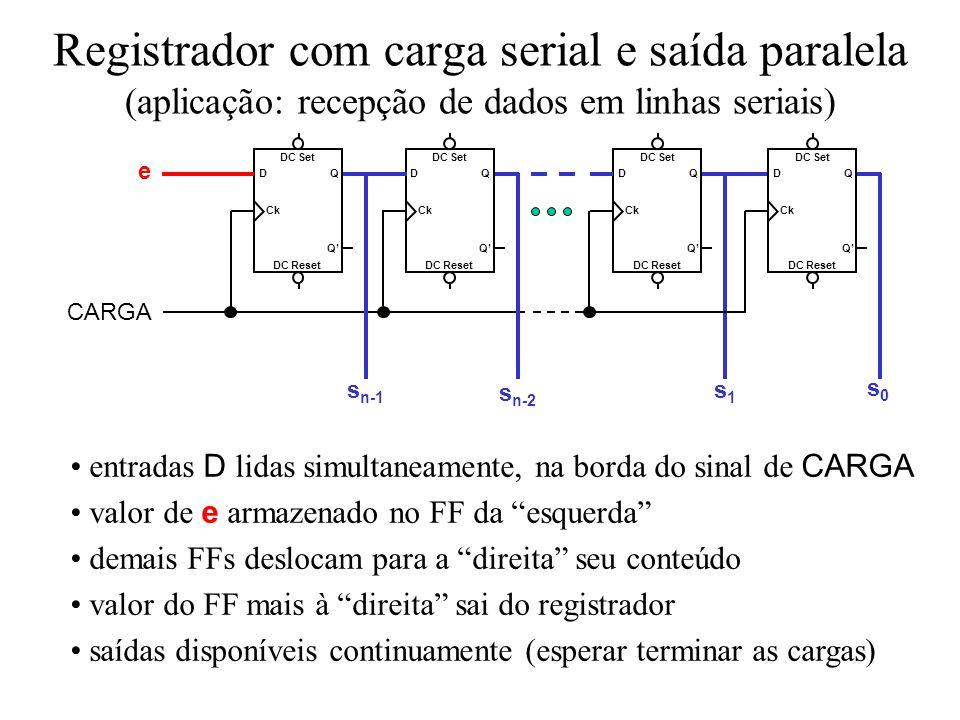 Registrador com carga serial e saída paralela (aplicação: recepção de dados em linhas seriais)