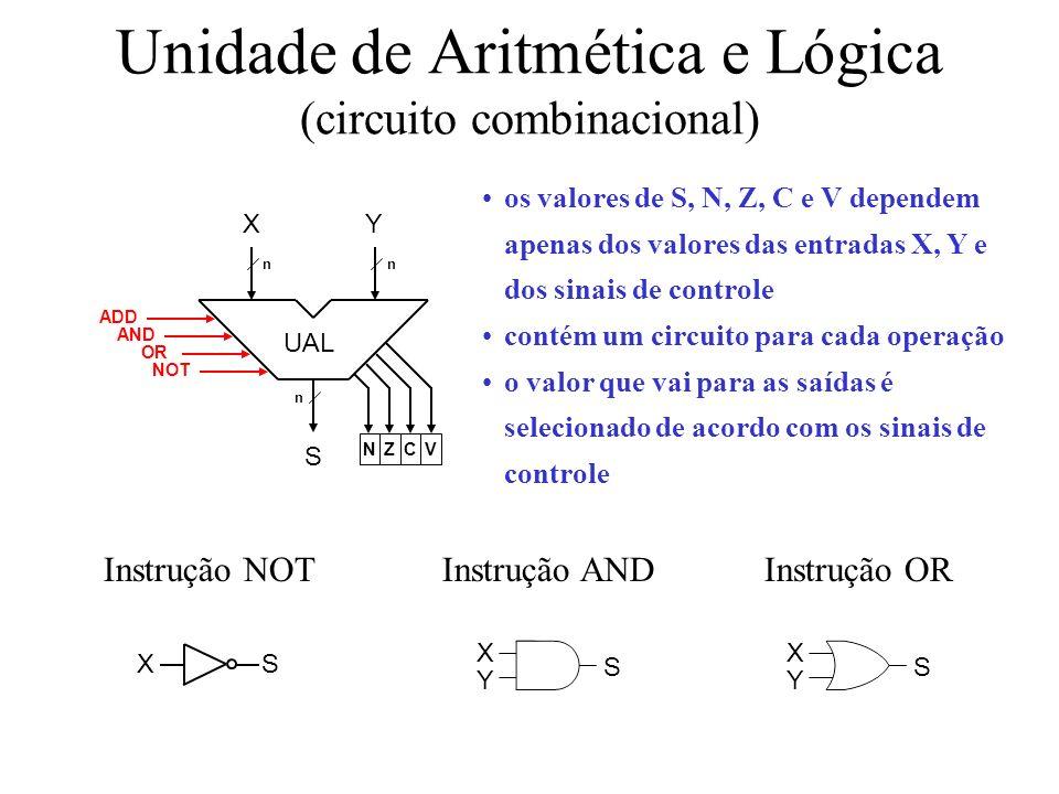 Unidade de Aritmética e Lógica (circuito combinacional)