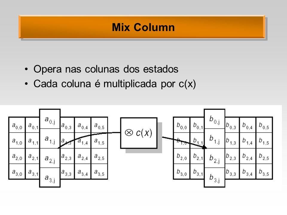 Mix Column Opera nas colunas dos estados