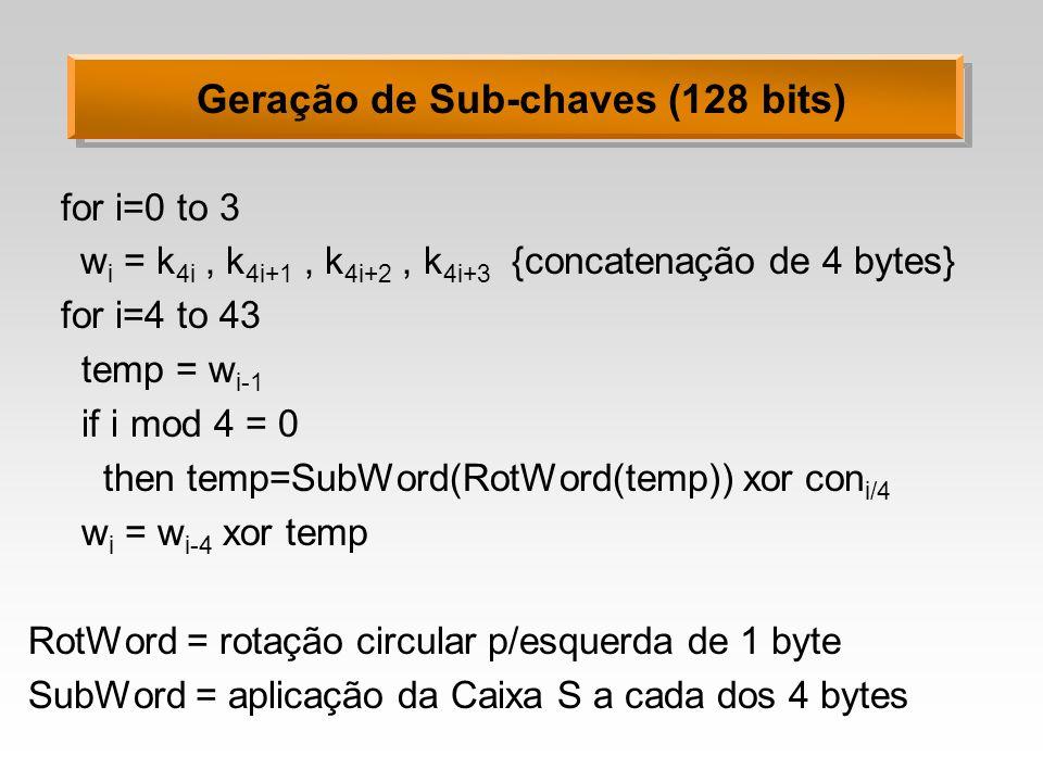 Geração de Sub-chaves (128 bits)