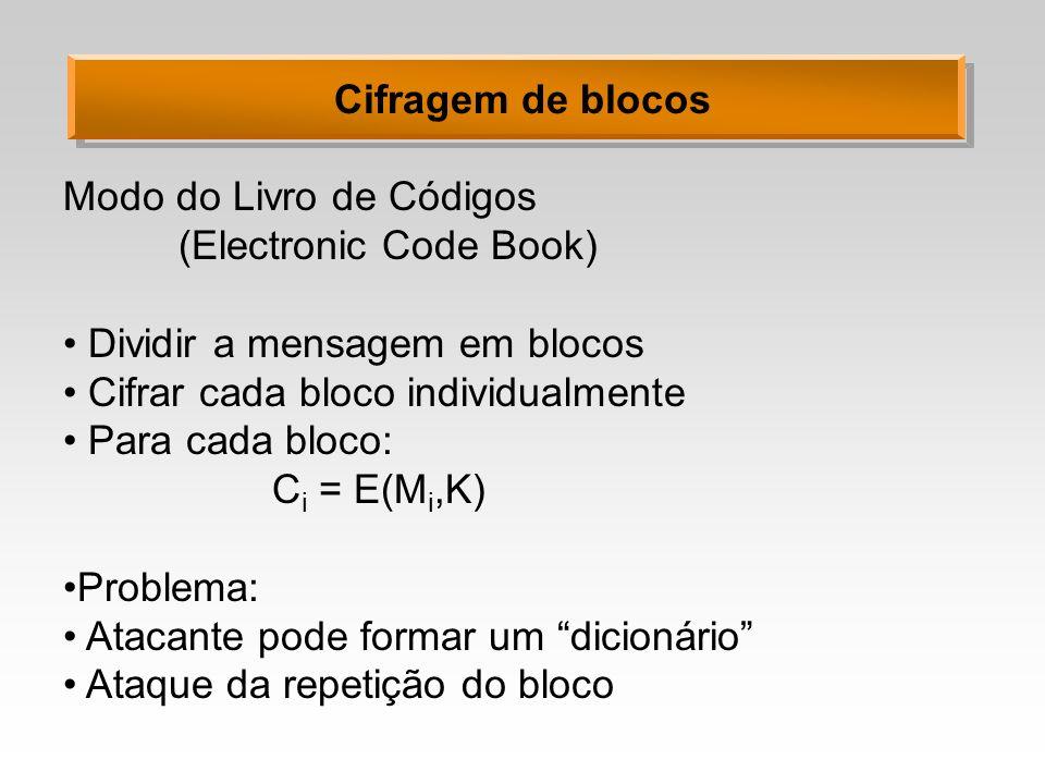 Cifragem de blocosModo do Livro de Códigos. (Electronic Code Book) Dividir a mensagem em blocos. Cifrar cada bloco individualmente.