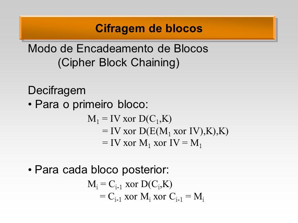 Modo de Encadeamento de Blocos (Cipher Block Chaining) Decifragem