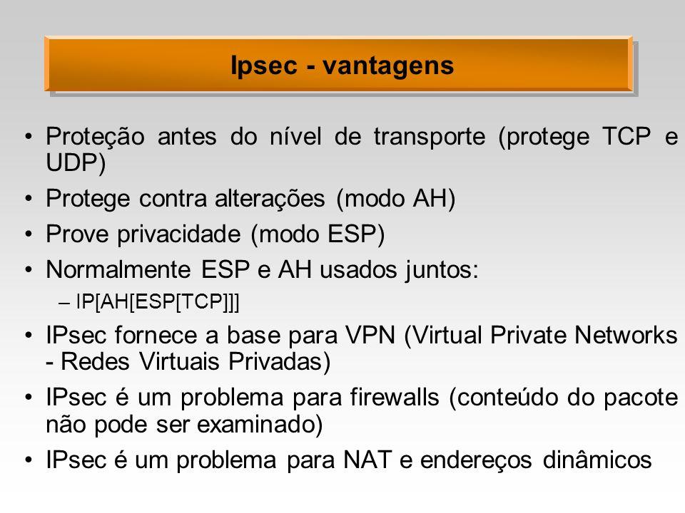Ipsec - vantagens Proteção antes do nível de transporte (protege TCP e UDP) Protege contra alterações (modo AH)