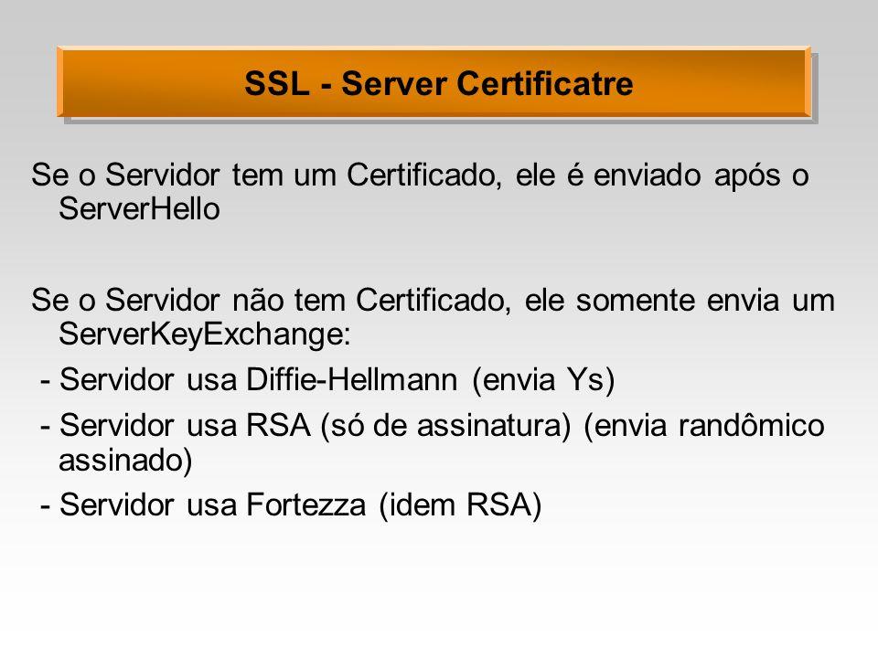 SSL - Server Certificatre