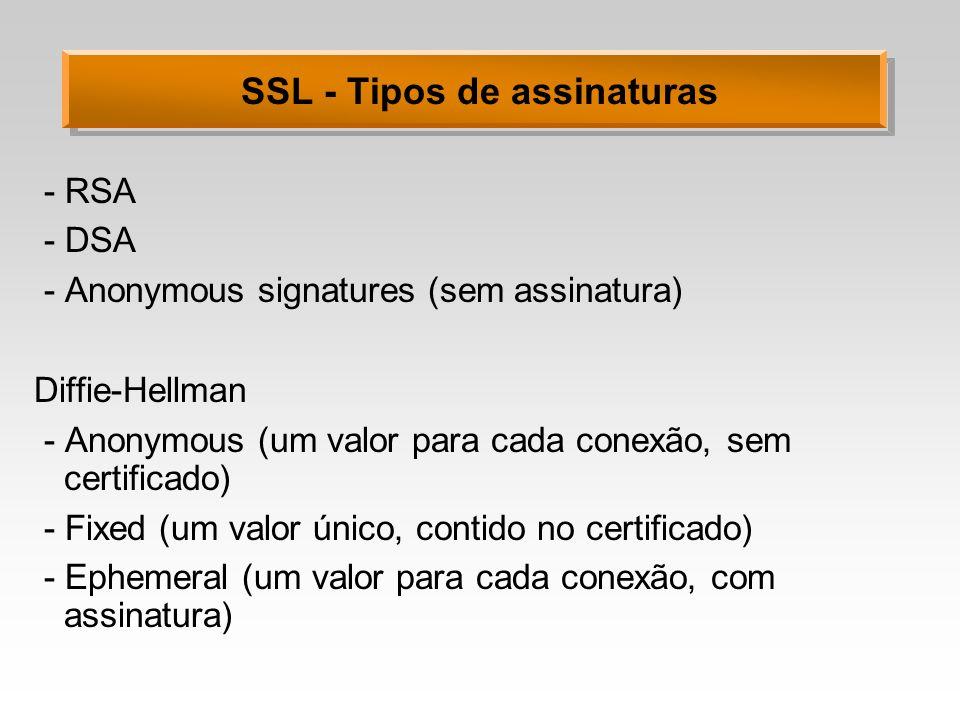 SSL - Tipos de assinaturas