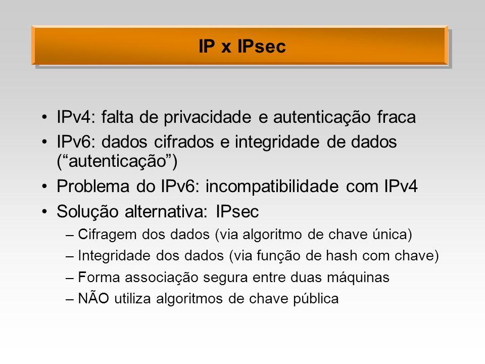 IP x IPsec IPv4: falta de privacidade e autenticação fraca