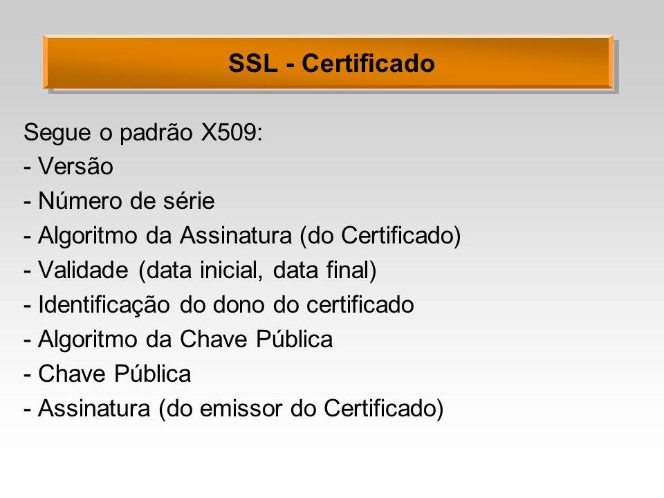 SSL - Certificado Segue o padrão X509: - Versão - Número de série
