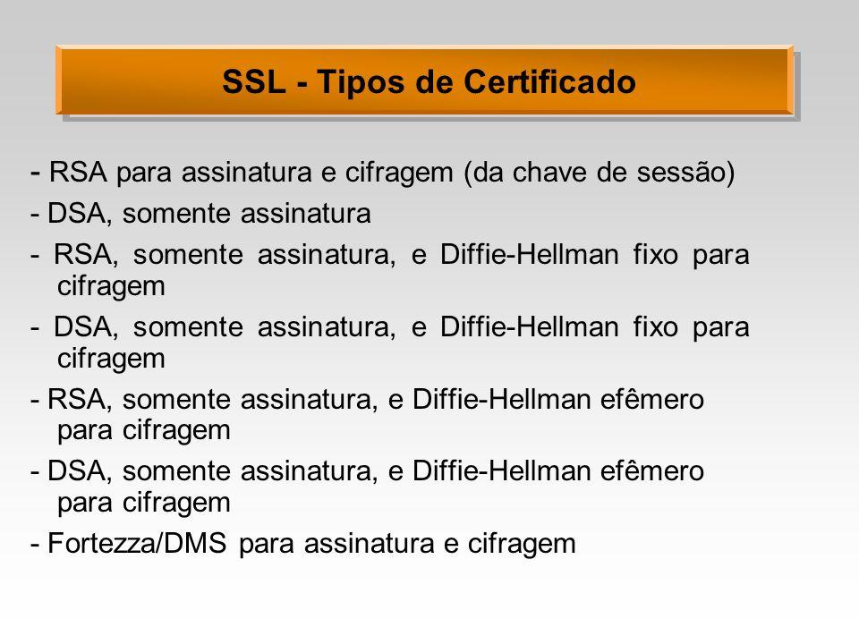 SSL - Tipos de Certificado