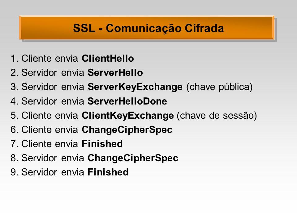 SSL - Comunicação Cifrada