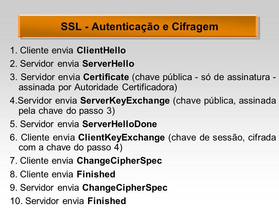 SSL - Autenticação e Cifragem