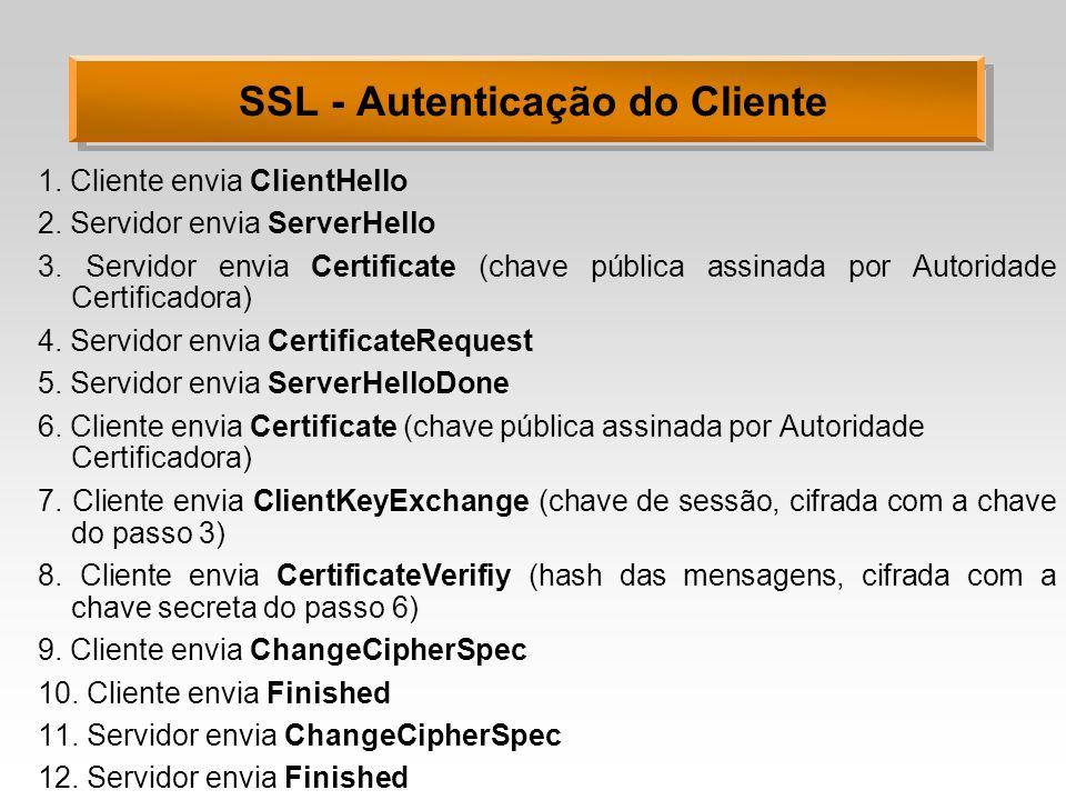 SSL - Autenticação do Cliente