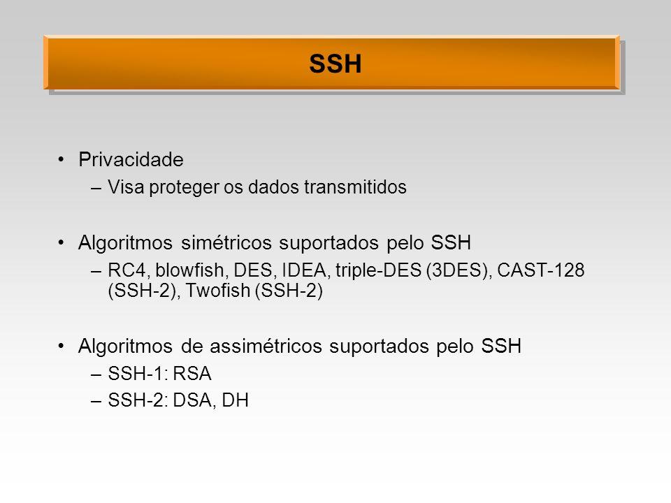 SSH Privacidade Algoritmos simétricos suportados pelo SSH