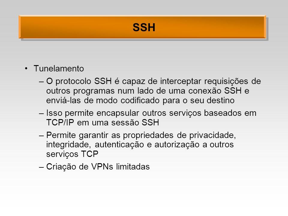 SSH Tunelamento.