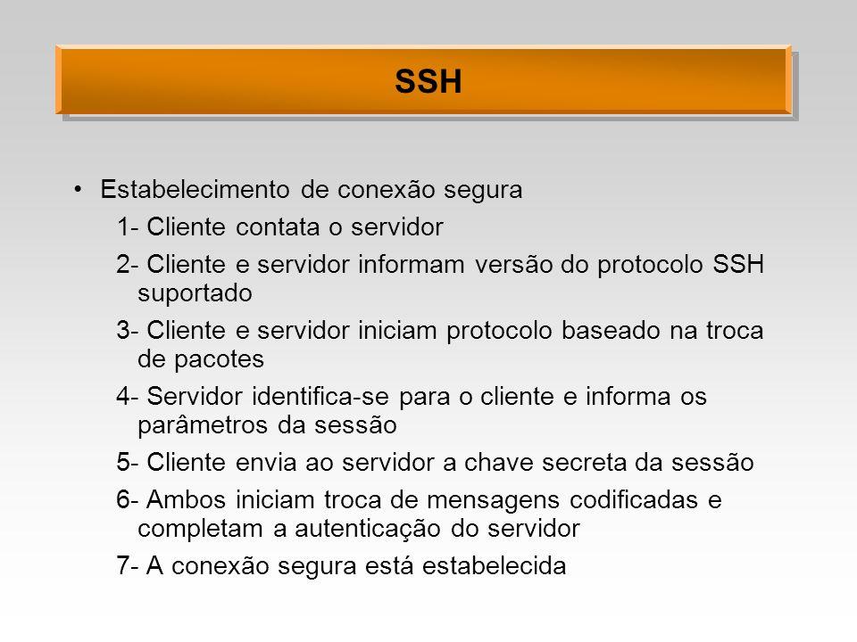 SSH Estabelecimento de conexão segura 1- Cliente contata o servidor
