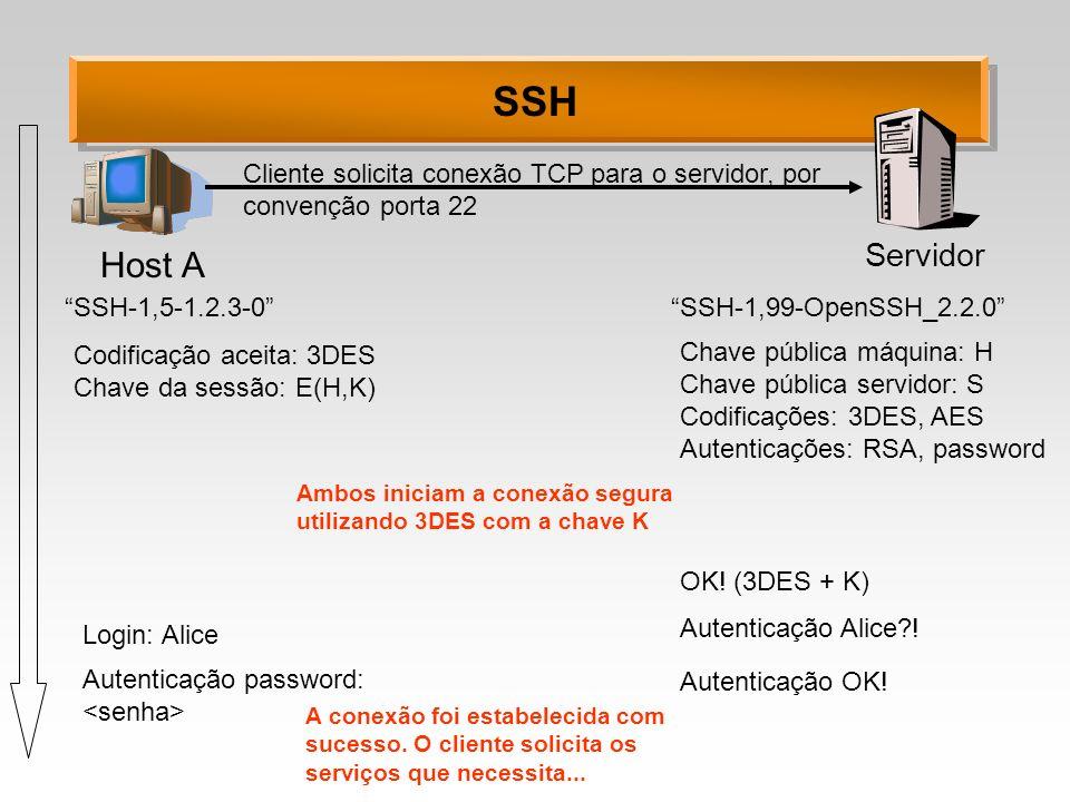 SSH Cliente solicita conexão TCP para o servidor, por convenção porta 22. Servidor. Host A. SSH-1,5-1.2.3-0