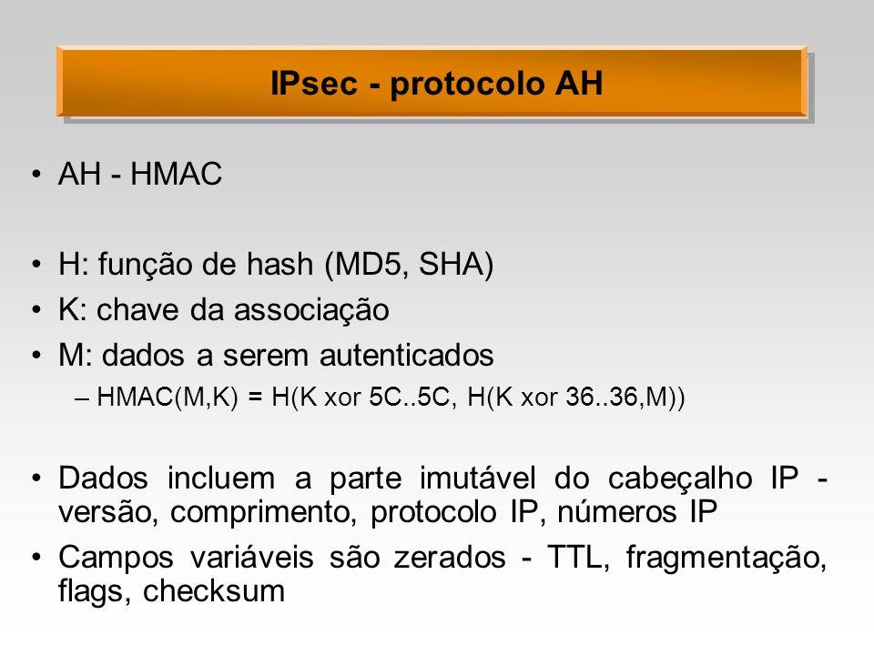 IPsec - protocolo AH AH - HMAC H: função de hash (MD5, SHA)