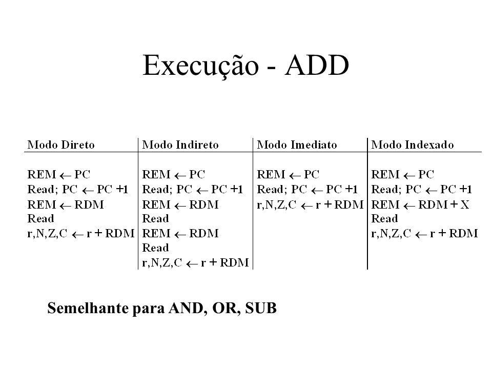 Execução - ADD Semelhante para AND, OR, SUB