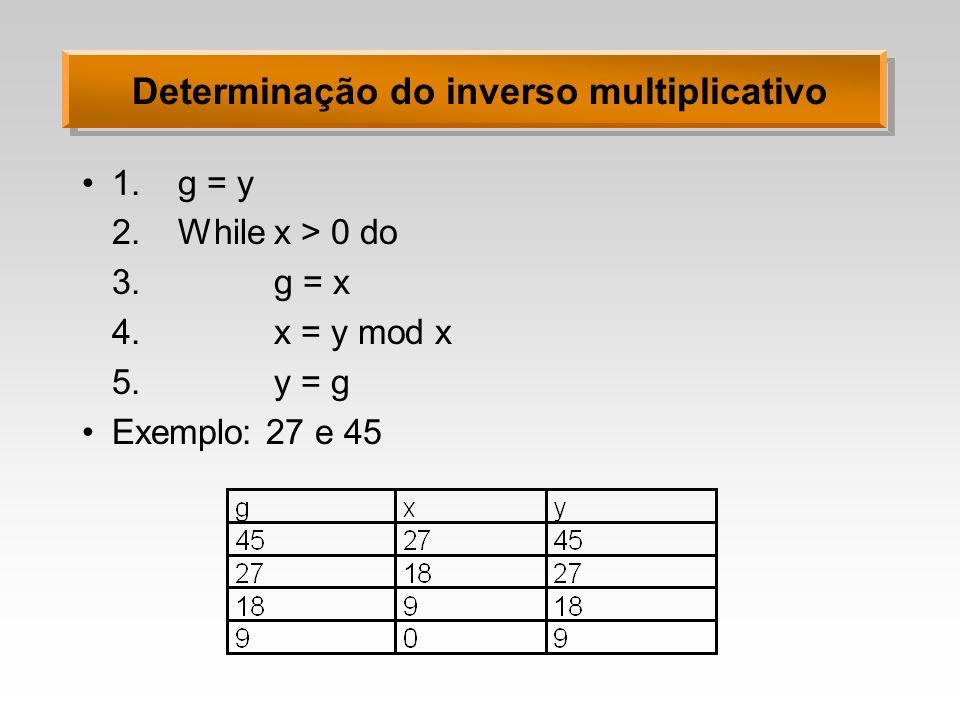 Determinação do inverso multiplicativo