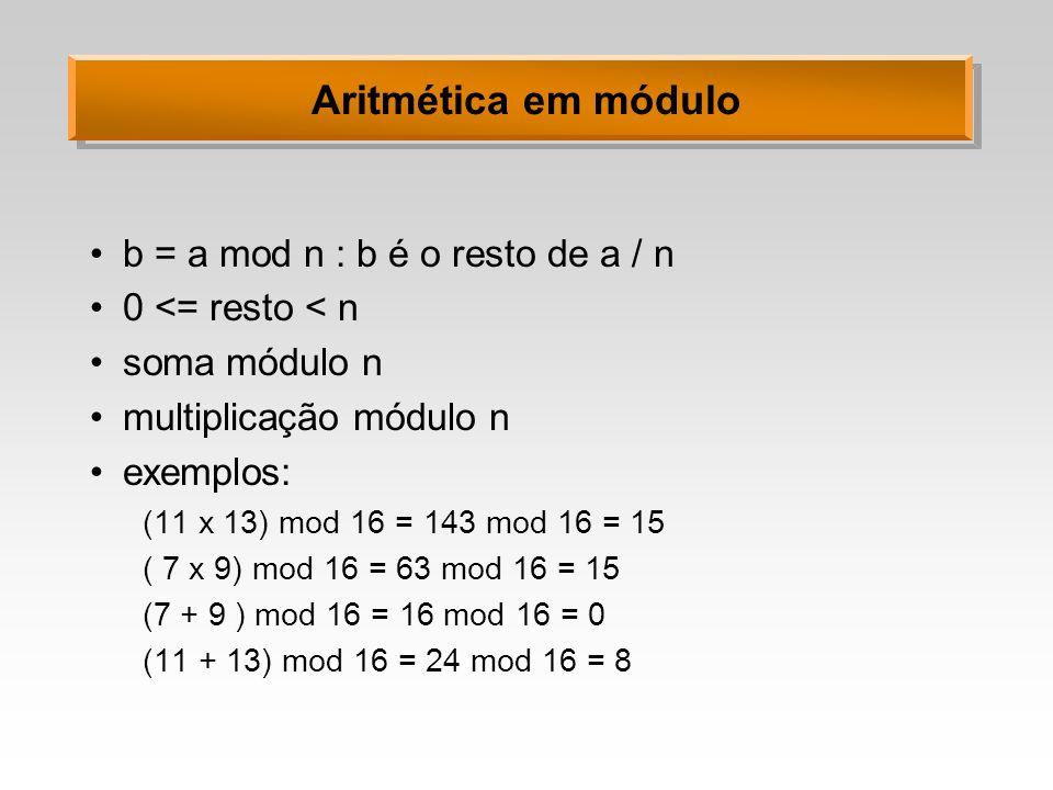 Aritmética em módulo b = a mod n : b é o resto de a / n