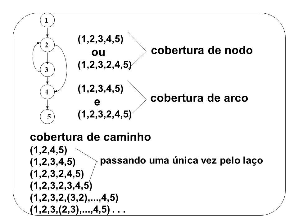 cobertura de nodo cobertura de arco cobertura de caminho (1,2,3,4,5)