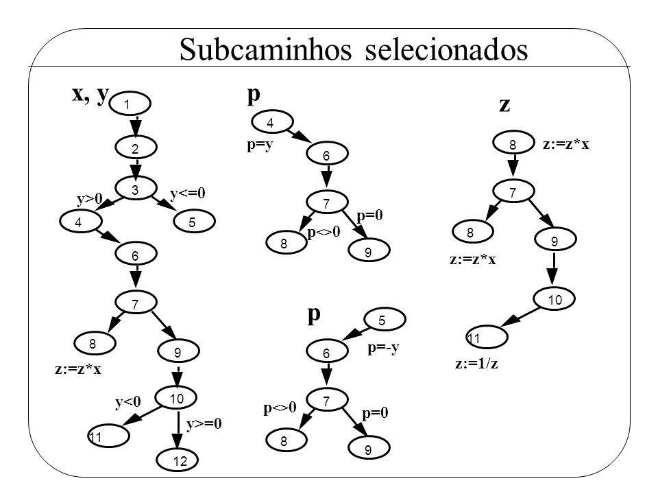 Subcaminhos selecionados