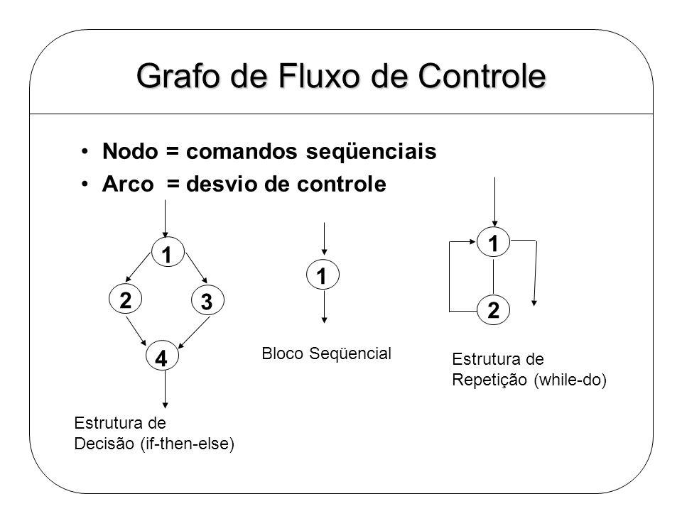 Grafo de Fluxo de Controle