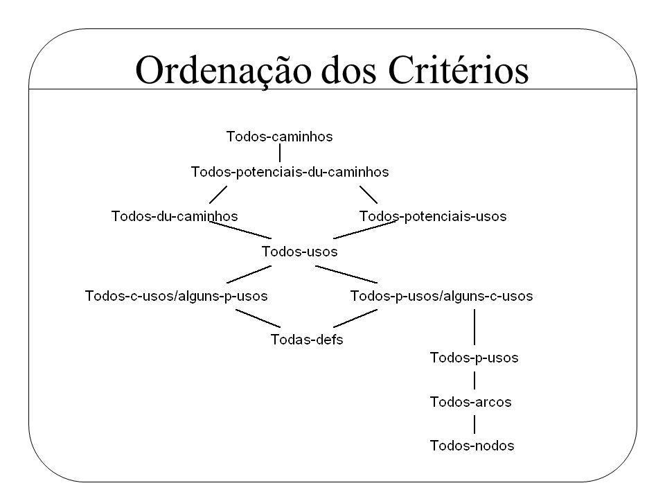 Ordenação dos Critérios